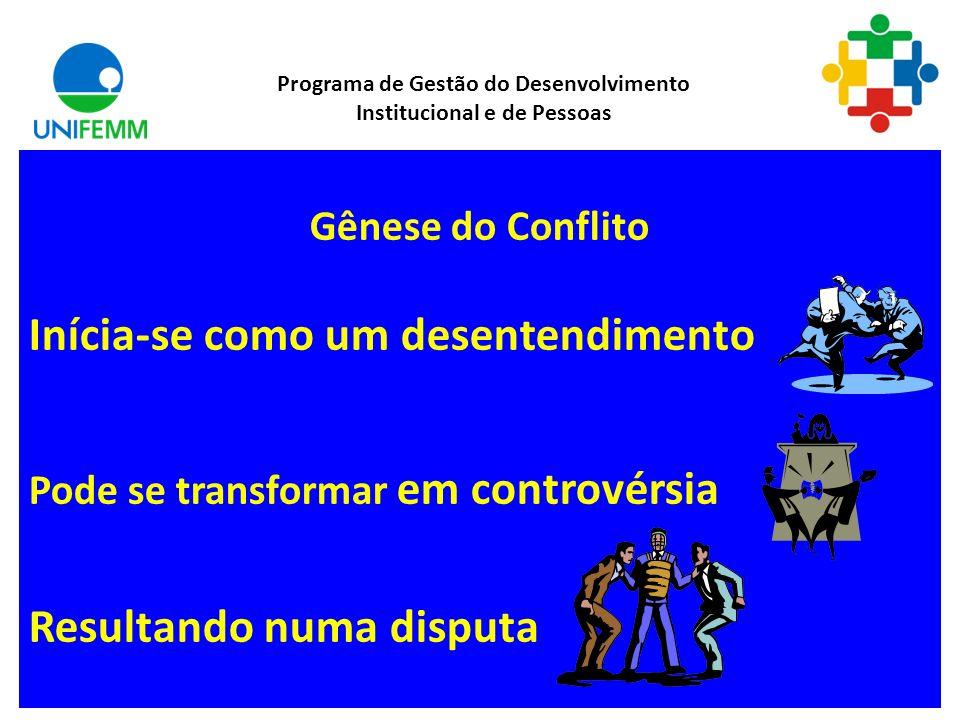 O que é conflito? Conflitos são positivos os negativos? Identifique aspectos positivos e nagativos do conflito. Programa de Gestão do Desenvolvimento