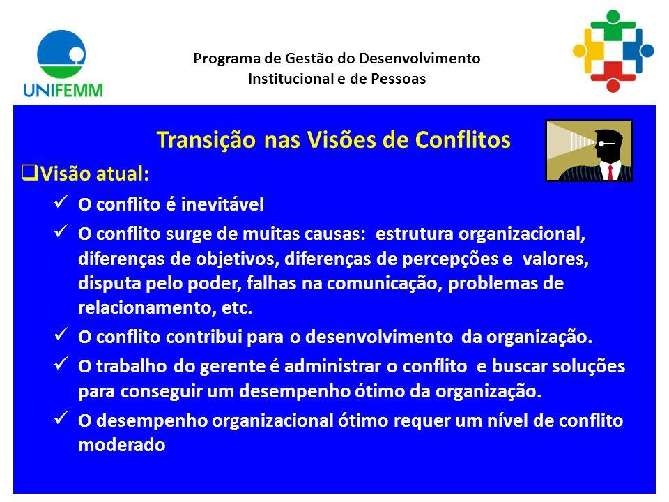 Transição nas Visões de Conflitos Visão tradicional Todo conflito é ruim e deve ser evitado. É causado por falhas na administração da instituição ou p