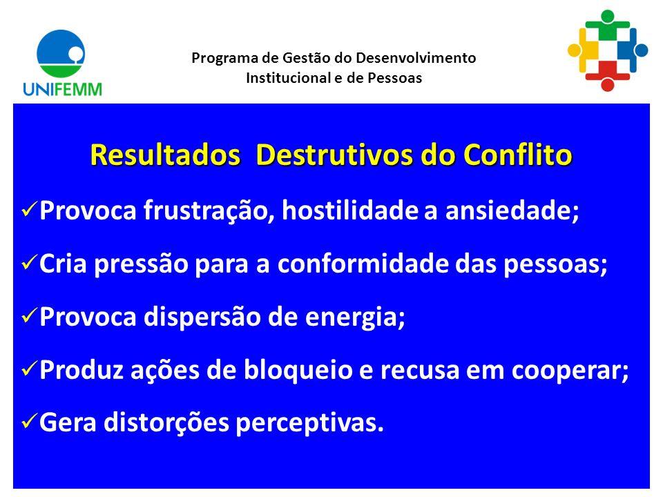 Resultados Construtivos do Conflito Estimula o interesse e a curiosidade Aumenta a coesão grupal Aumenta a motivação para a tarefa Desperta a atenção