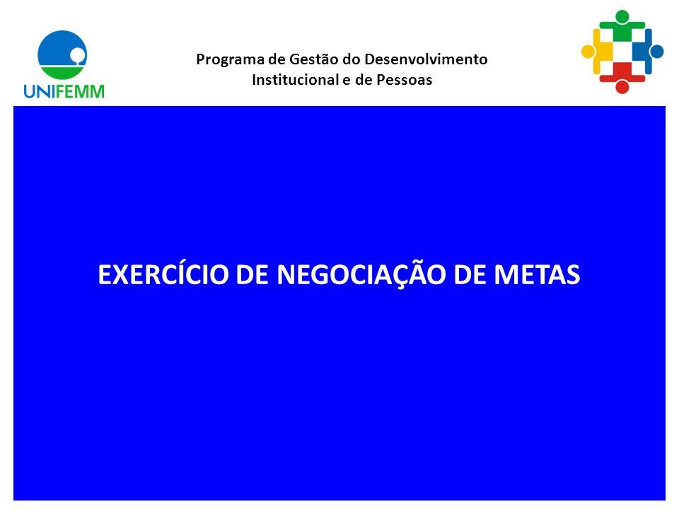 Etapas do Processo de Negociação Programa de Gestão do Desenvolvimento Institucional e de Pessoas Preparação e Planejamento Definição de Regras Básica