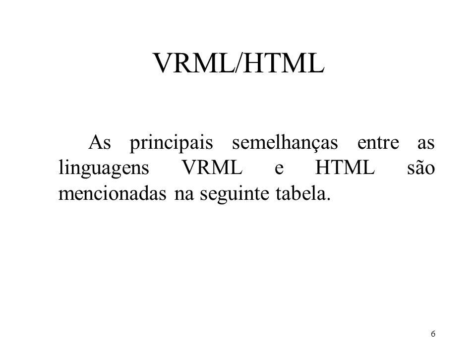 7 HTMLVRML Textos na WebGráficos na Web São escritas em ASCII e provêm descrições da informação mais do que formatos.Ambas devem ser interpretadas.