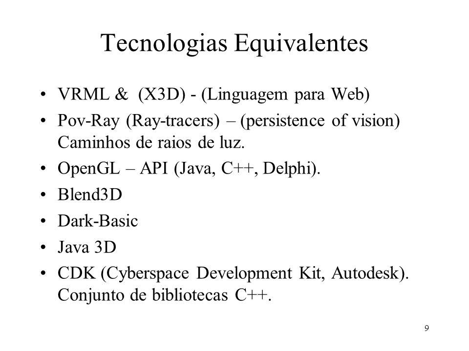 10 Ambiente para desenvolvimento VRML Vrmlpad – Parallelgraphics.