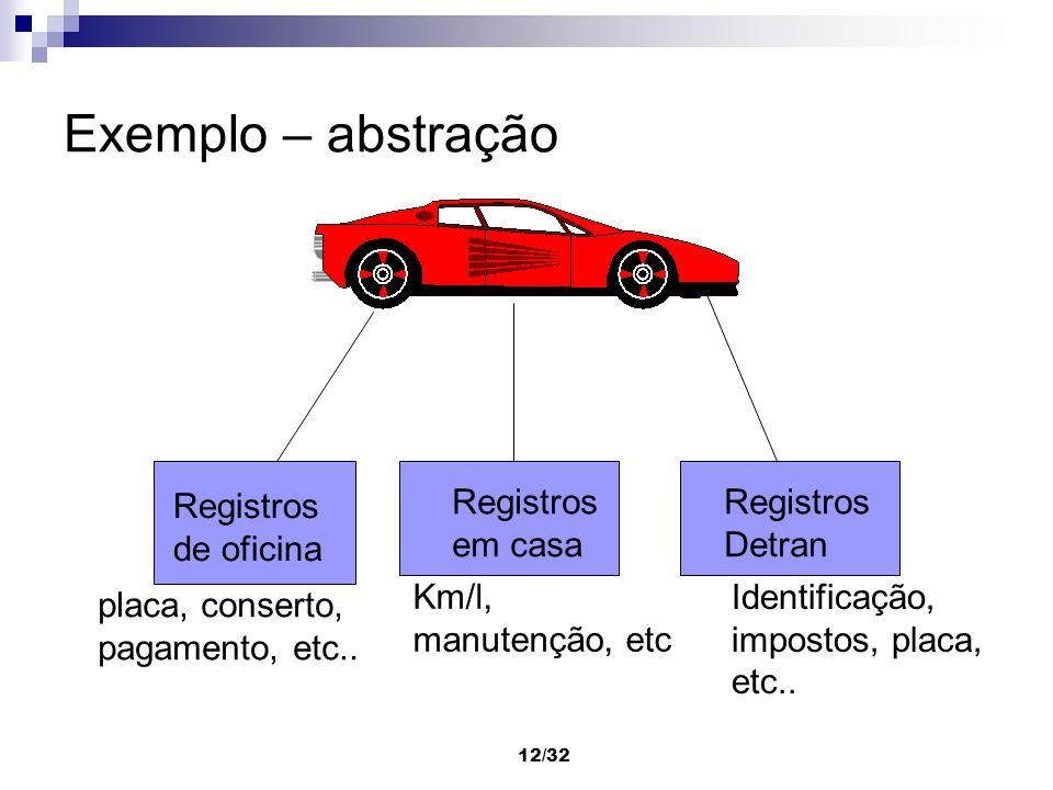 12/32 Exemplo – abstração Registros de oficina Registros em casa Registros Detran placa, conserto, pagamento, etc.. Km/l, manutenção, etc Identificaçã