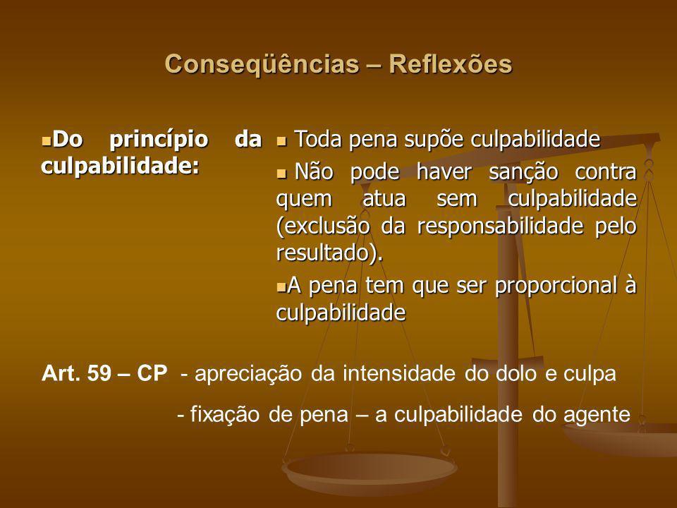 Conseqüências – Reflexões Do princípio da culpabilidade: Do princípio da culpabilidade: Toda pena supõe culpabilidade Toda pena supõe culpabilidade Nã