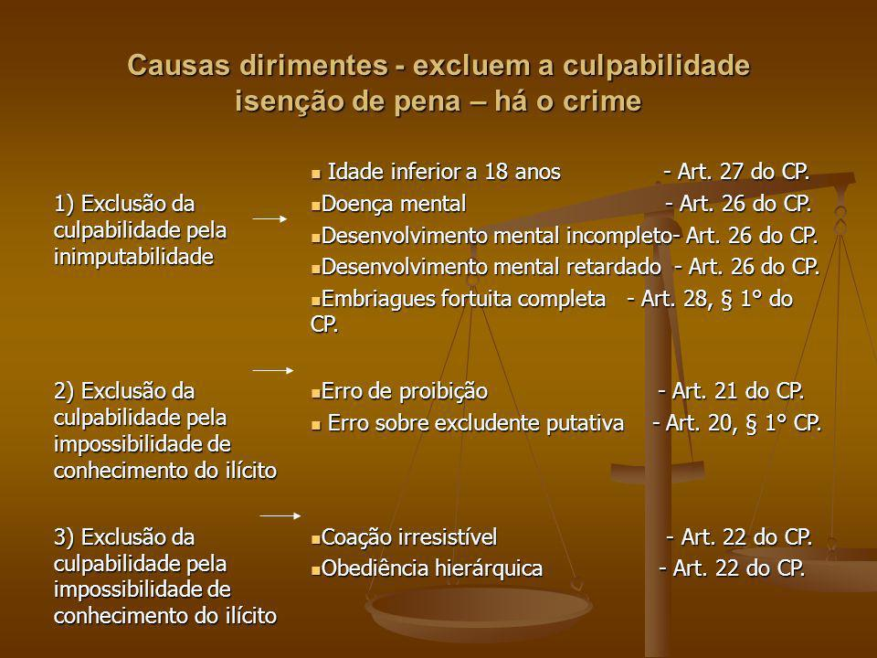 Causas dirimentes - excluem a culpabilidade isenção de pena – há o crime 1) Exclusão da culpabilidade pela inimputabilidade Idade inferior a 18 anos -