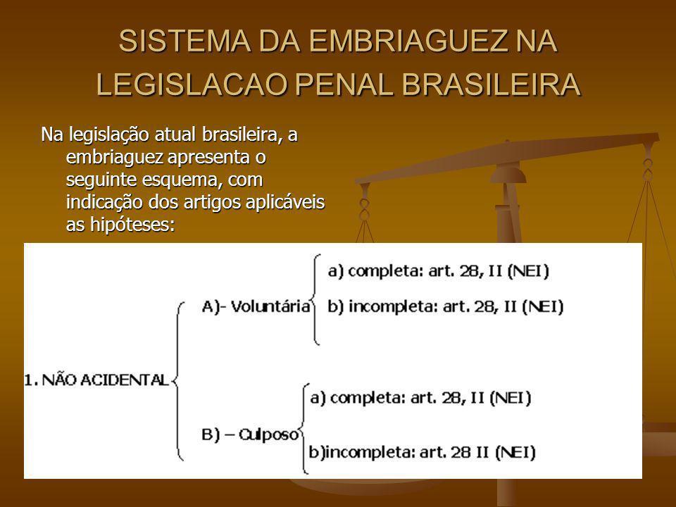 SISTEMA DA EMBRIAGUEZ NA LEGISLACAO PENAL BRASILEIRA Na legislação atual brasileira, a embriaguez apresenta o seguinte esquema, com indicação dos arti