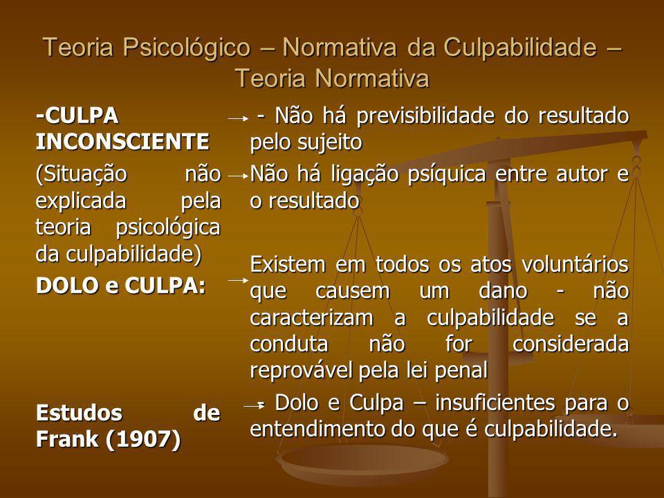 Teoria Psicológico – Normativa da Culpabilidade – Teoria Normativa -CULPA INCONSCIENTE (Situação não explicada pela teoria psicológica da culpabilidad