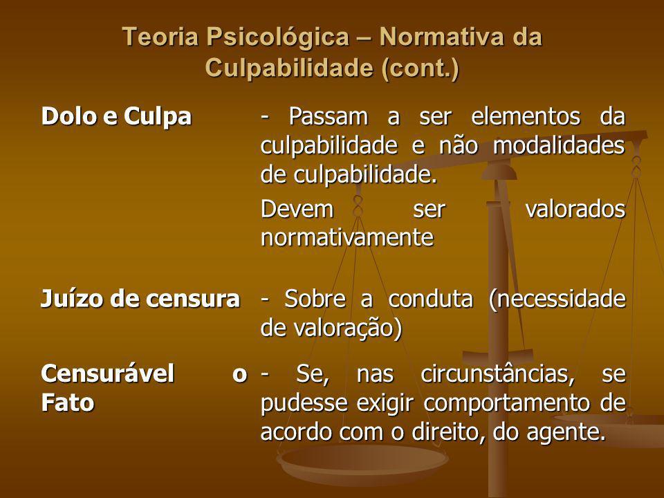 Teoria Psicológica – Normativa da Culpabilidade (cont.) Dolo e Culpa - Passam a ser elementos da culpabilidade e não modalidades de culpabilidade. Dev