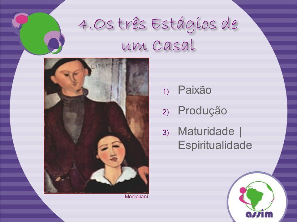 1) Paixão 2) Produção 3) Maturidade | Espiritualidade Modigliani