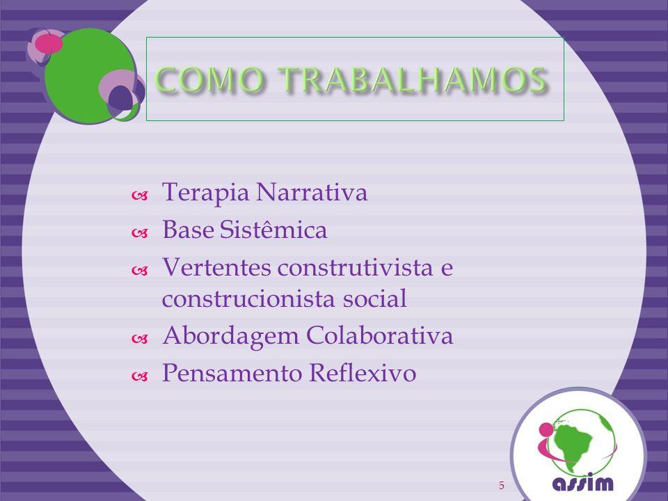 Terapia Narrativa Base Sistêmica Vertentes construtivista e construcionista social Abordagem Colaborativa Pensamento Reflexivo 5