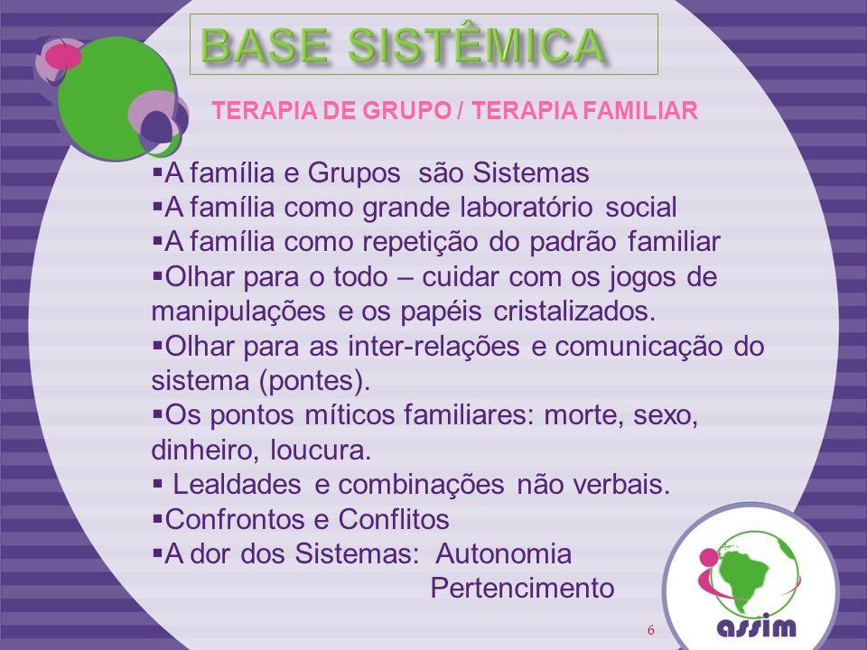 6 TERAPIA DE GRUPO / TERAPIA FAMILIAR A família e Grupos são Sistemas A família como grande laboratório social A família como repetição do padrão fami
