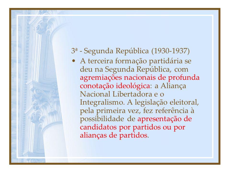 2ª - Primeira República (1889-1930) A segunda fase partidária, na Primeira República, de 1889 a 1930, conheceu partidos estaduais.