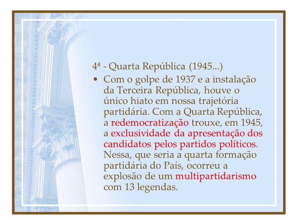 3ª - Segunda República (1930-1937) A terceira formação partidária se deu na Segunda República, com agremiações nacionais de profunda conotação ideológica: a Aliança Nacional Libertadora e o Integralismo.