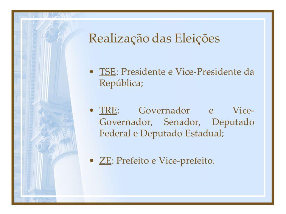 Estrutura da Justiça Eleitoral Nível Municipal Nível Estadual Nível Federal TSETRE Zona Eleitoral Junta Eleitoral Zona Eleitoral TRE Zona Eleitoral Junta Eleitoral