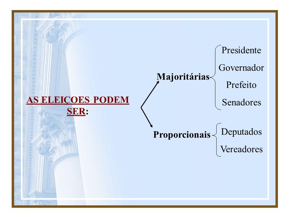 Realização das Eleições TSE: Presidente e Vice-Presidente da República; TRE: Governador e Vice- Governador, Senador, Deputado Federal e Deputado Estadual; ZE: Prefeito e Vice-prefeito.