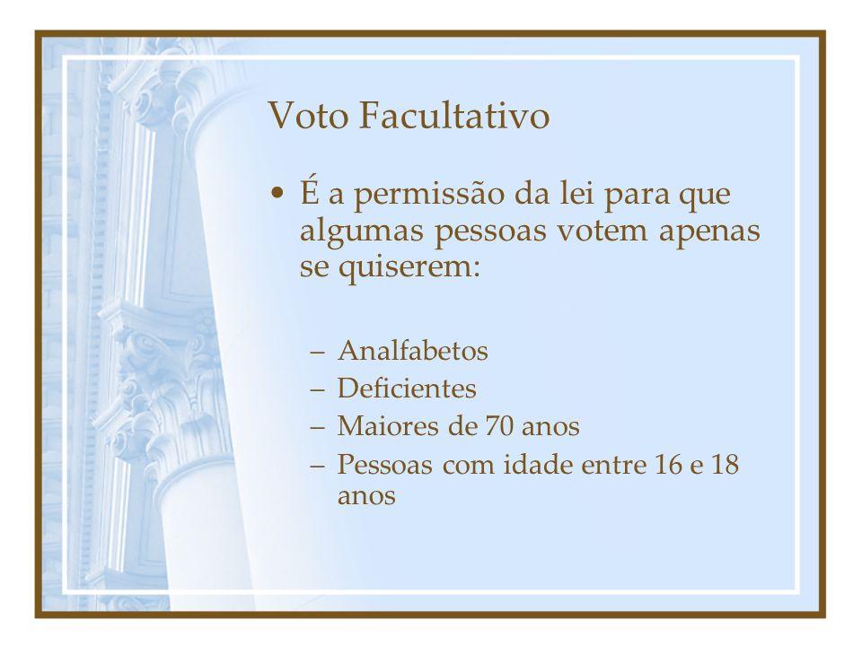 Características do VOTO.
