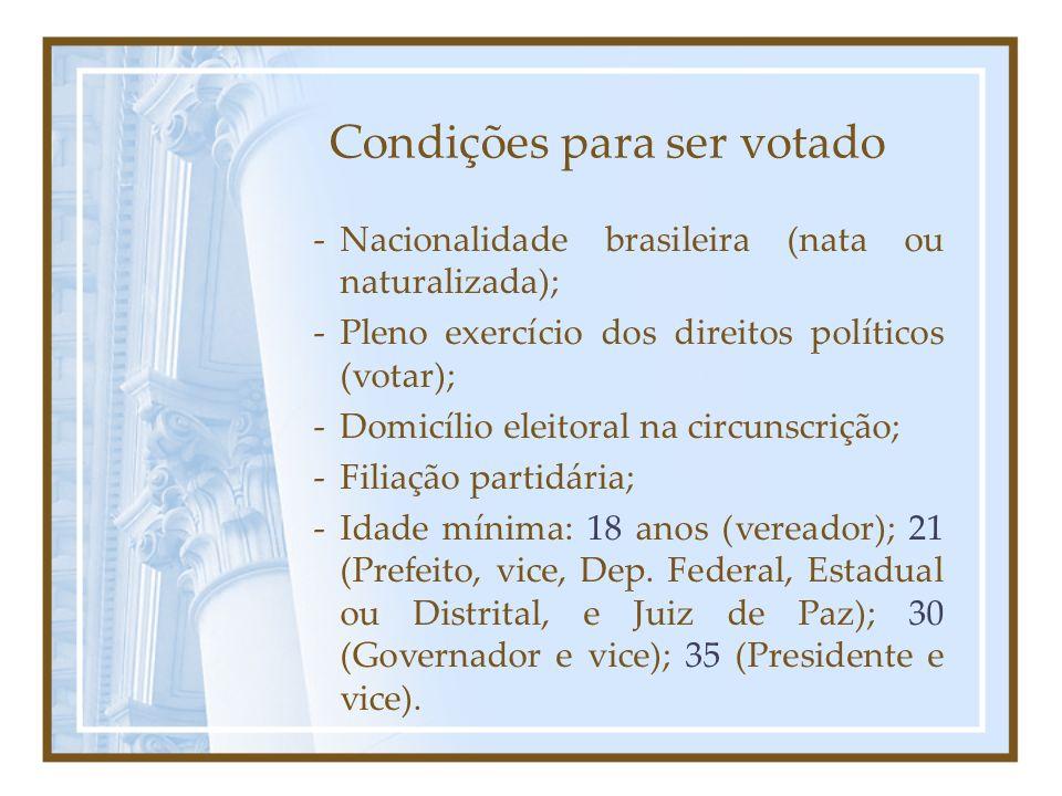 Condições para o exercício do voto: –Idade Mínima –Alistamento Eleitoral (Título Eleitoral) –Estar quite com a Justiça Eleitoral
