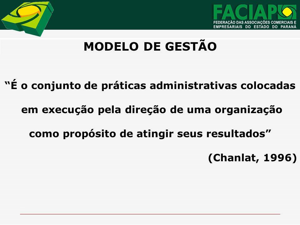 É o conjunto de práticas administrativas colocadas em execução pela direção de uma organização como propósito de atingir seus resultados (Chanlat, 199