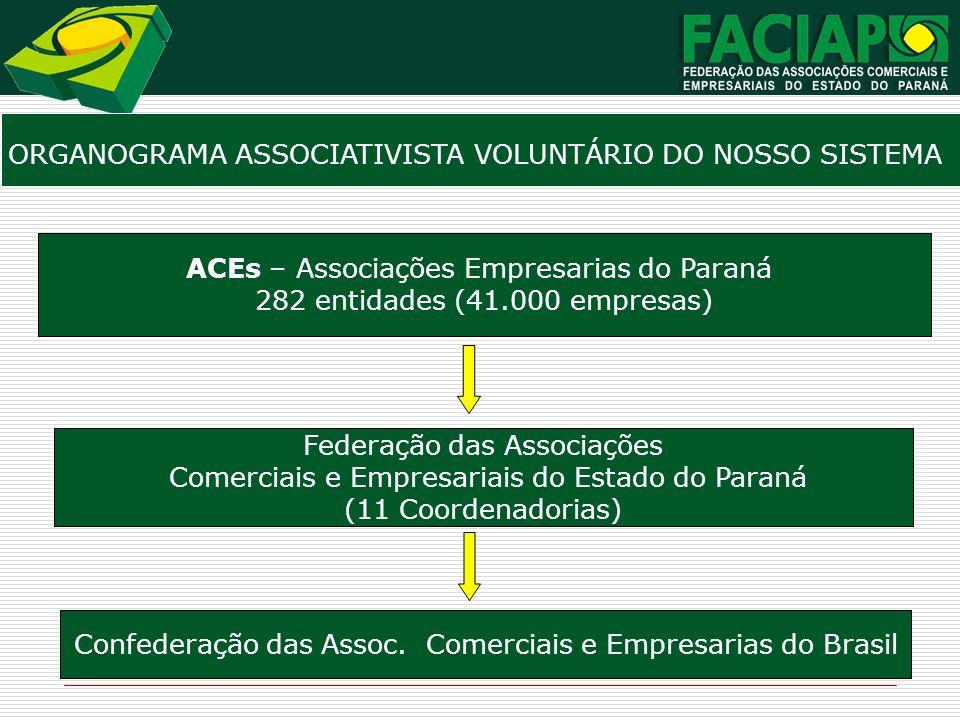 Confederação das Assoc. Comerciais e Empresarias do Brasil Federação das Associações Comerciais e Empresariais do Estado do Paraná (11 Coordenadorias)
