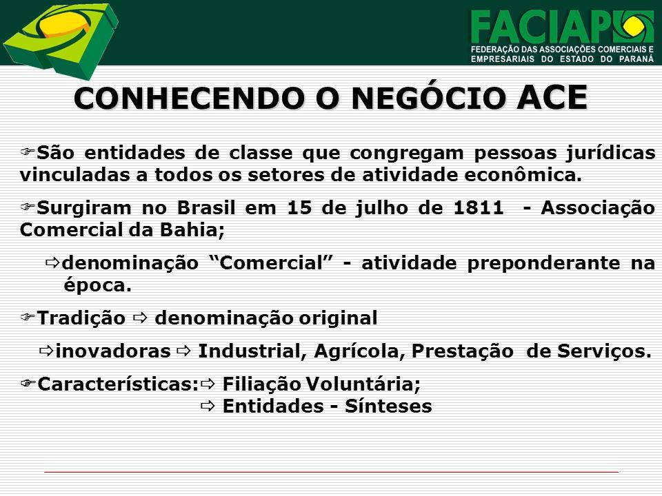 São entidades de classe que congregam pessoas jurídicas vinculadas a todos os setores de atividade econômica. Surgiram no Brasil em 15 de julho de 181