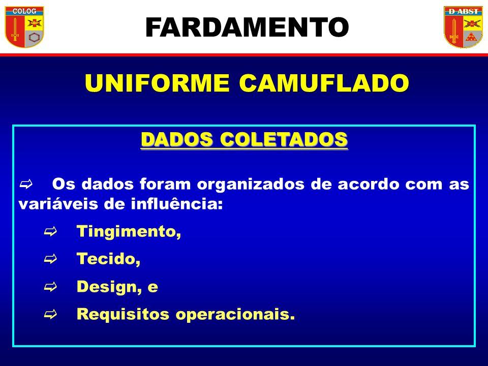 UNIFORME CAMUFLADO DADOS COLETADOS Os dados foram organizados de acordo com as variáveis de influência: Tingimento, Tecido, Design, e Requisitos opera