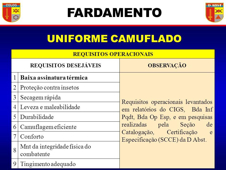 REQUISITOS OPERACIONAIS REQUISITOS DESEJÁVEISOBSERVAÇÃO 1Baixa assinatura térmica Requisitos operacionais levantados em relatórios do CIGS, Bda Inf Pq