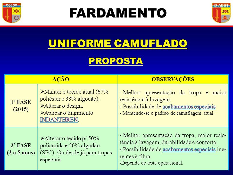 UNIFORME CAMUFLADO AÇÃOOBSERVAÇÕES 1ª FASE (2015) 2ª FASE (3 a 5 anos) Alterar o tecido p/ 50% poliamida e 50% algodão (SFC). Ou desde já para tropas