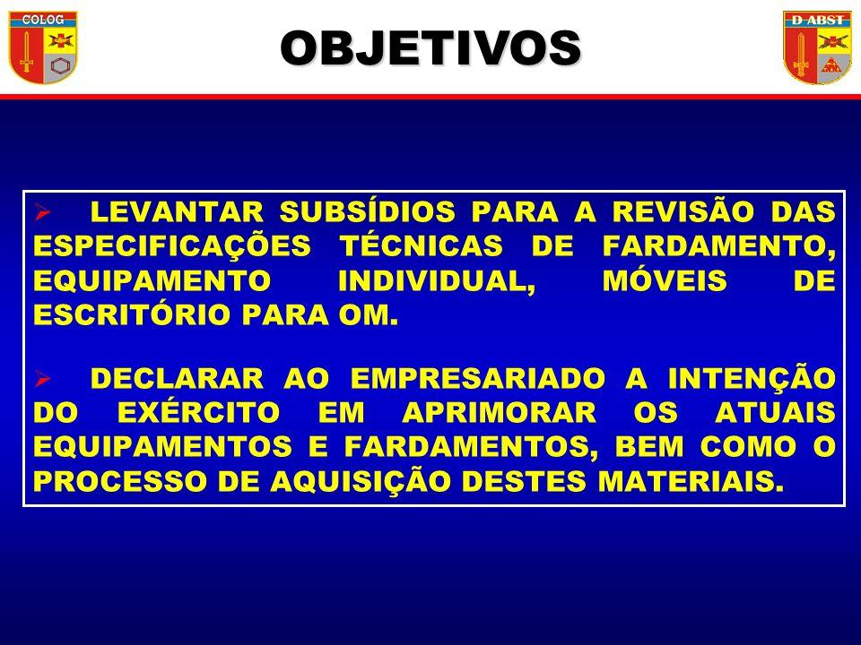 1.INTRODUÇÃO - Resultado da 1ª Audiência Pública 2.