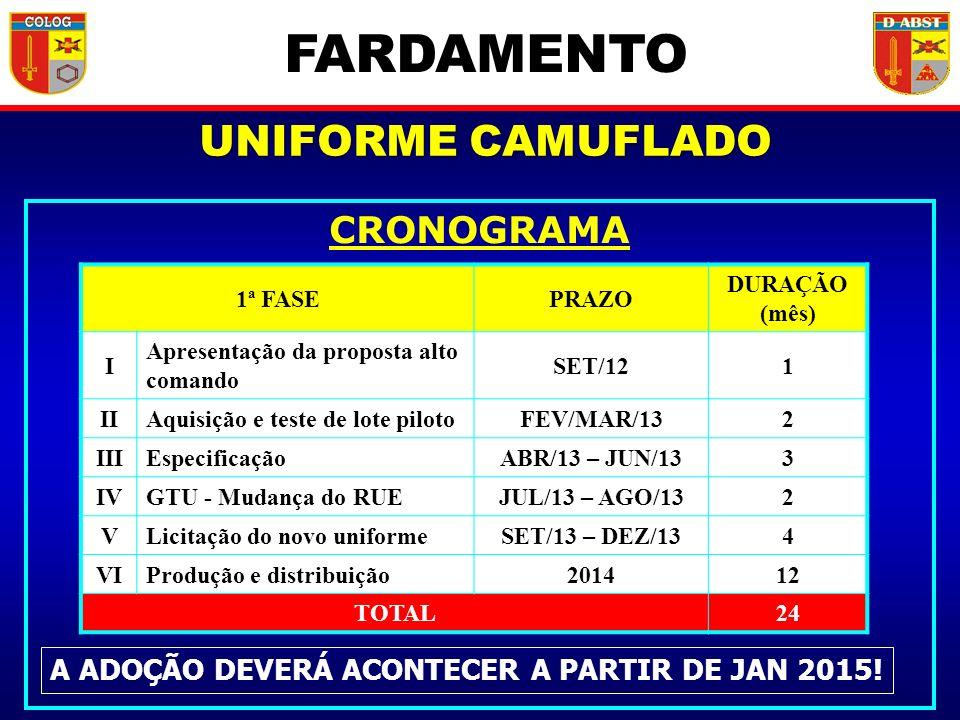 UNIFORME CAMUFLADO CRONOGRAMA 1ª FASEPRAZO DURAÇÃO (mês) I Apresentação da proposta alto comando SET/121 IIAquisição e teste de lote pilotoFEV/MAR/132
