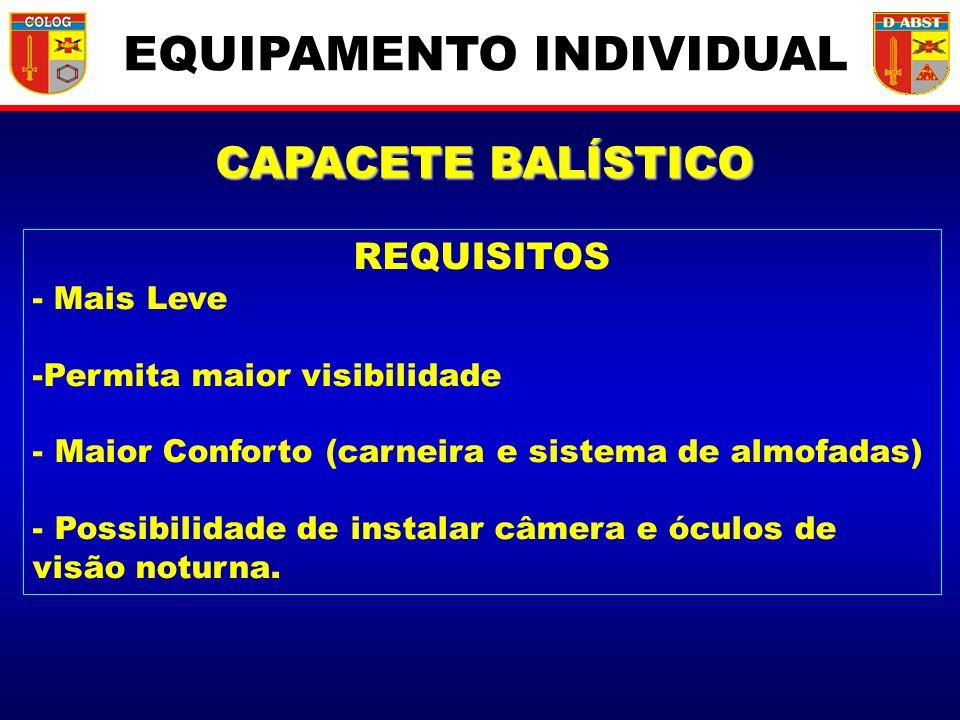 REQUISITOS - Mais Leve -Permita maior visibilidade - Maior Conforto (carneira e sistema de almofadas) - Possibilidade de instalar câmera e óculos de v