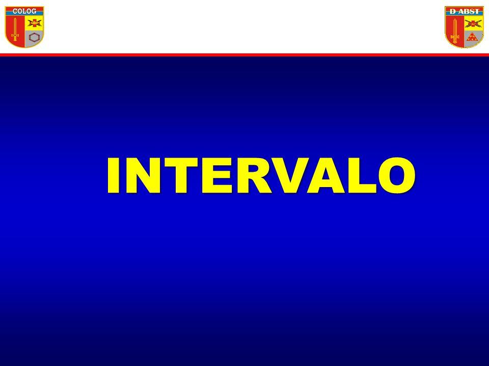 INTERVALO INTERVALO