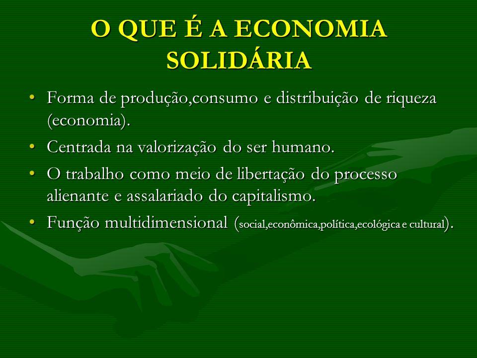 O QUE É A ECONOMIA SOLIDÁRIA Forma de produção,consumo e distribuição de riqueza (economia).Forma de produção,consumo e distribuição de riqueza (econo