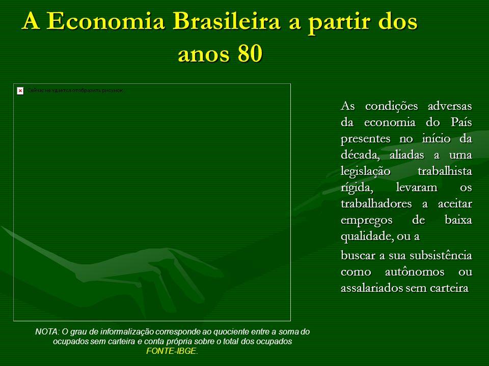 As condições adversas da economia do País presentes no início da década, aliadas a uma legislação trabalhista rígida, levaram os trabalhadores a aceit