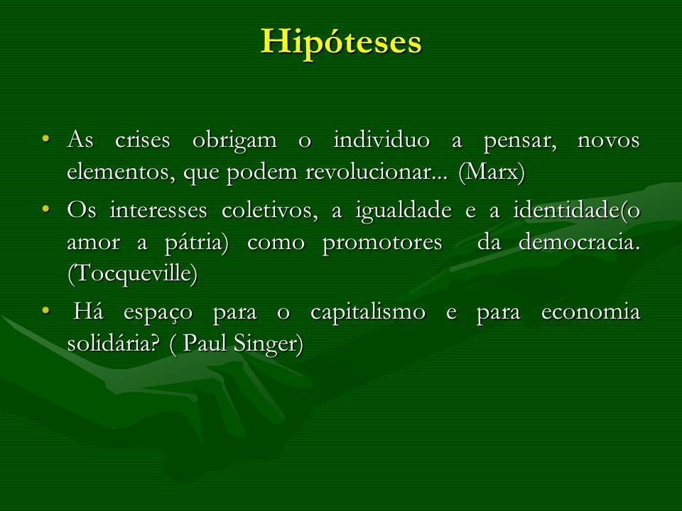 Hipóteses As crises obrigam o individuo a pensar, novos elementos, que podem revolucionar... (Marx)As crises obrigam o individuo a pensar, novos eleme