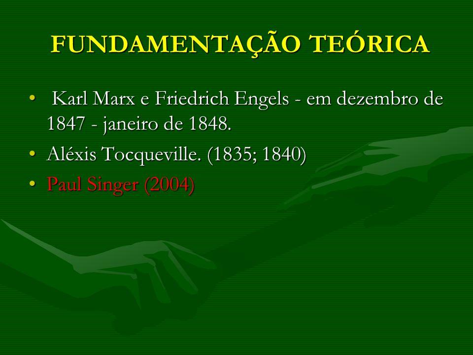 FUNDAMENTAÇÃO TEÓRICA FUNDAMENTAÇÃO TEÓRICA Karl Marx e Friedrich Engels - em dezembro de 1847 - janeiro de 1848. Karl Marx e Friedrich Engels - em de