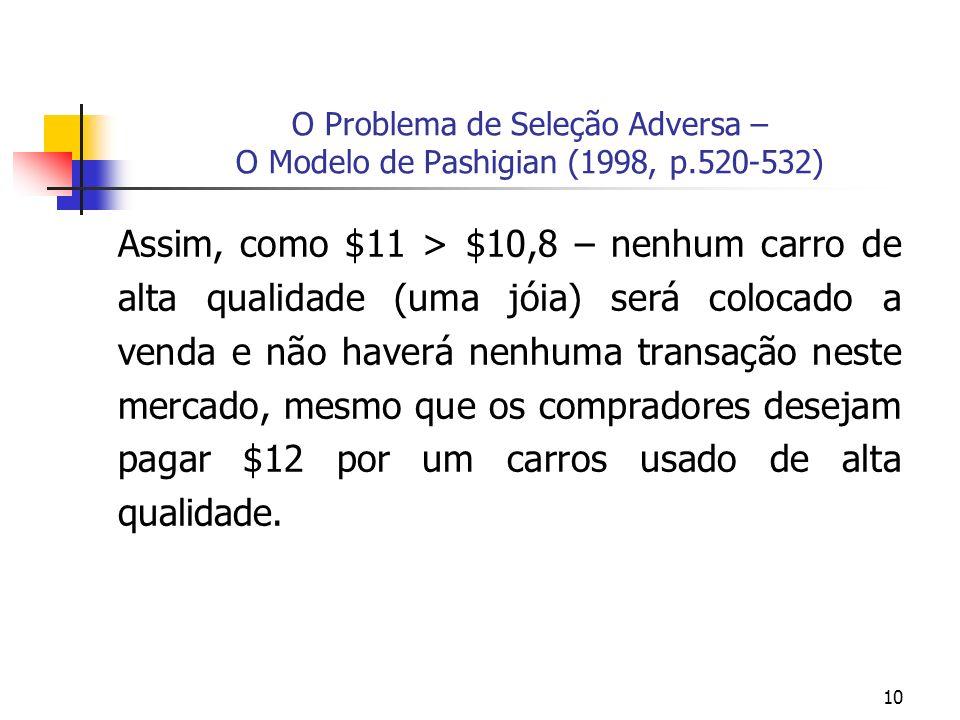 10 O Problema de Seleção Adversa – O Modelo de Pashigian (1998, p.520-532) Assim, como $11 > $10,8 – nenhum carro de alta qualidade (uma jóia) será co