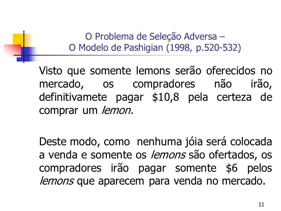 11 O Problema de Seleção Adversa – O Modelo de Pashigian (1998, p.520-532) Visto que somente lemons serão oferecidos no mercado, os compradores não irão, definitivamete pagar $10,8 pela certeza de comprar um lemon.