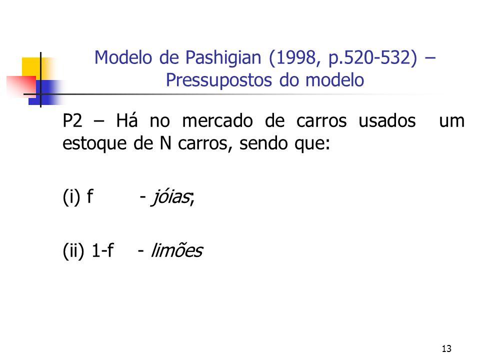 13 Modelo de Pashigian (1998, p.520-532) – Pressupostos do modelo P2 – Há no mercado de carros usados um estoque de N carros, sendo que: (i) f - jóias; (ii) 1-f - limões