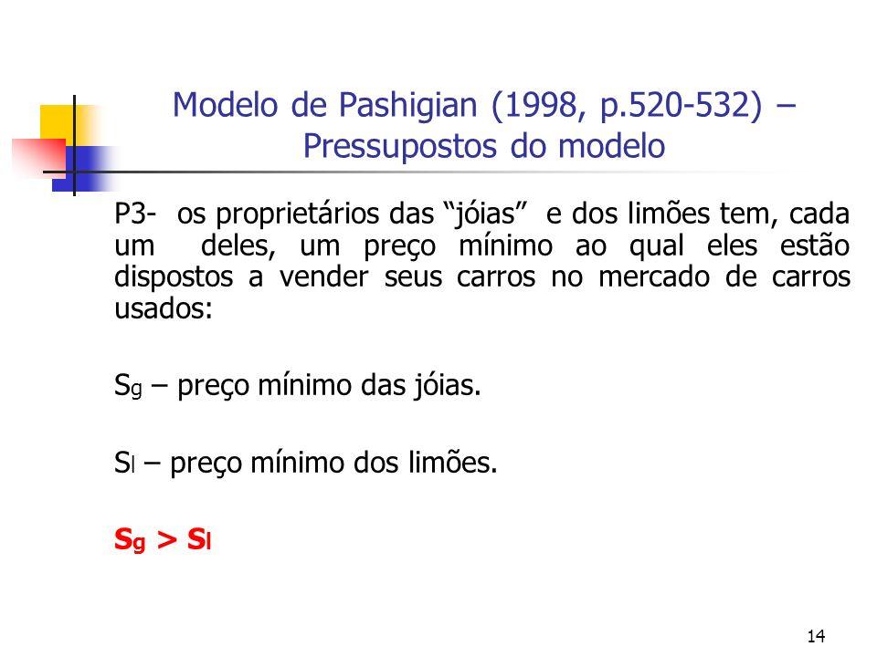 14 Modelo de Pashigian (1998, p.520-532) – Pressupostos do modelo P3- os proprietários das jóias e dos limões tem, cada um deles, um preço mínimo ao qual eles estão dispostos a vender seus carros no mercado de carros usados: S g – preço mínimo das jóias.