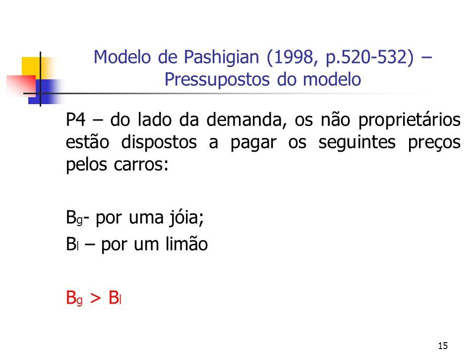 15 Modelo de Pashigian (1998, p.520-532) – Pressupostos do modelo P4 – do lado da demanda, os não proprietários estão dispostos a pagar os seguintes preços pelos carros: B g - por uma jóia; B l – por um limão B g > B l
