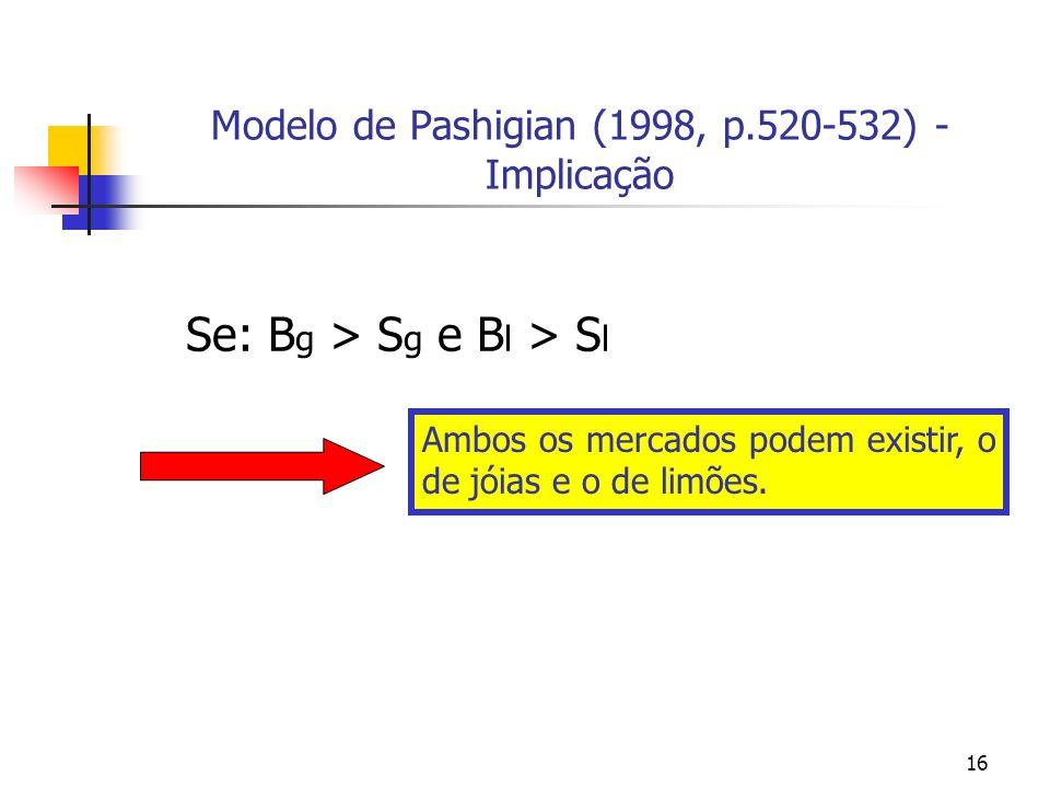 16 Modelo de Pashigian (1998, p.520-532) - Implicação Se: B g > S g e B l > S l Ambos os mercados podem existir, o de jóias e o de limões.