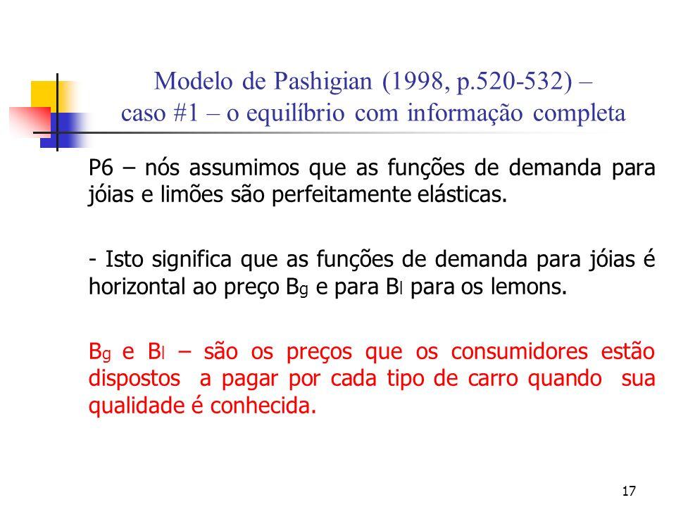 17 Modelo de Pashigian (1998, p.520-532) – caso #1 – o equilíbrio com informação completa P6 – nós assumimos que as funções de demanda para jóias e limões são perfeitamente elásticas.