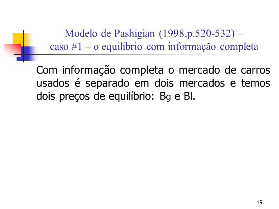 19 Modelo de Pashigian (1998,p.520-532) – caso #1 – o equilíbrio com informação completa Com informação completa o mercado de carros usados é separado em dois mercados e temos dois preços de equilíbrio: B g e Bl.