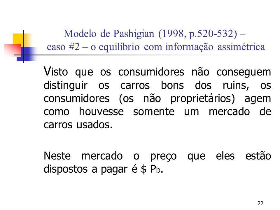22 Modelo de Pashigian (1998, p.520-532) – caso #2 – o equilíbrio com informação assimétrica V isto que os consumidores não conseguem distinguir os carros bons dos ruins, os consumidores (os não proprietários) agem como houvesse somente um mercado de carros usados.