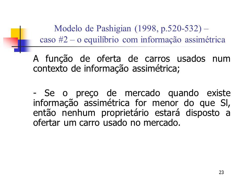 23 Modelo de Pashigian (1998, p.520-532) – caso #2 – o equilíbrio com informação assimétrica A função de oferta de carros usados num contexto de informação assimétrica; - Se o preço de mercado quando existe informação assimétrica for menor do que Sl, então nenhum proprietário estará disposto a ofertar um carro usado no mercado.