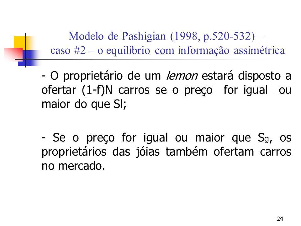 24 Modelo de Pashigian (1998, p.520-532) – caso #2 – o equilíbrio com informação assimétrica - O proprietário de um lemon estará disposto a ofertar (1