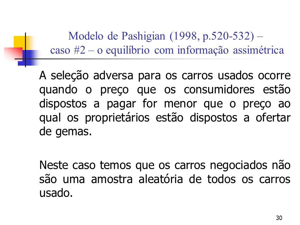 30 Modelo de Pashigian (1998, p.520-532) – caso #2 – o equilíbrio com informação assimétrica A seleção adversa para os carros usados ocorre quando o p