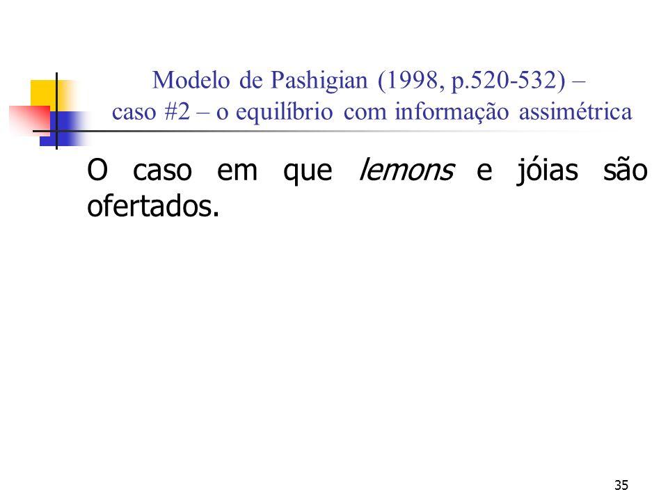 35 Modelo de Pashigian (1998, p.520-532) – caso #2 – o equilíbrio com informação assimétrica O caso em que lemons e jóias são ofertados.