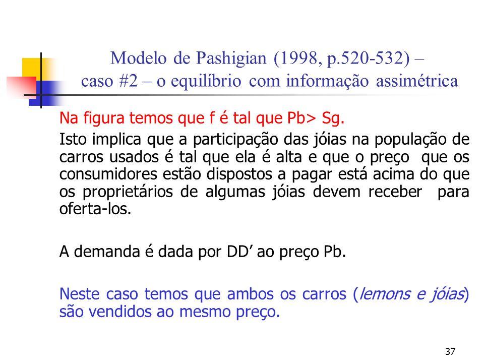 37 Modelo de Pashigian (1998, p.520-532) – caso #2 – o equilíbrio com informação assimétrica Na figura temos que f é tal que Pb> Sg. Isto implica que