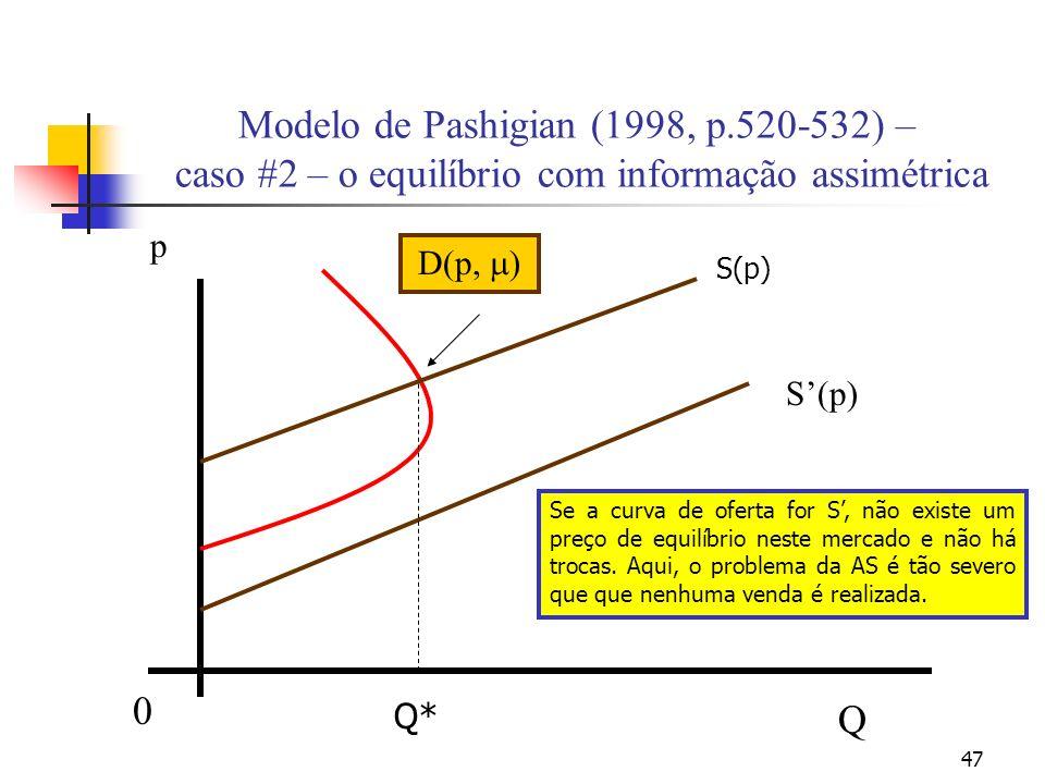 47 Modelo de Pashigian (1998, p.520-532) – caso #2 – o equilíbrio com informação assimétrica 0 Q p D(p, ) S(p) Q* Se a curva de oferta for S, não existe um preço de equilíbrio neste mercado e não há trocas.